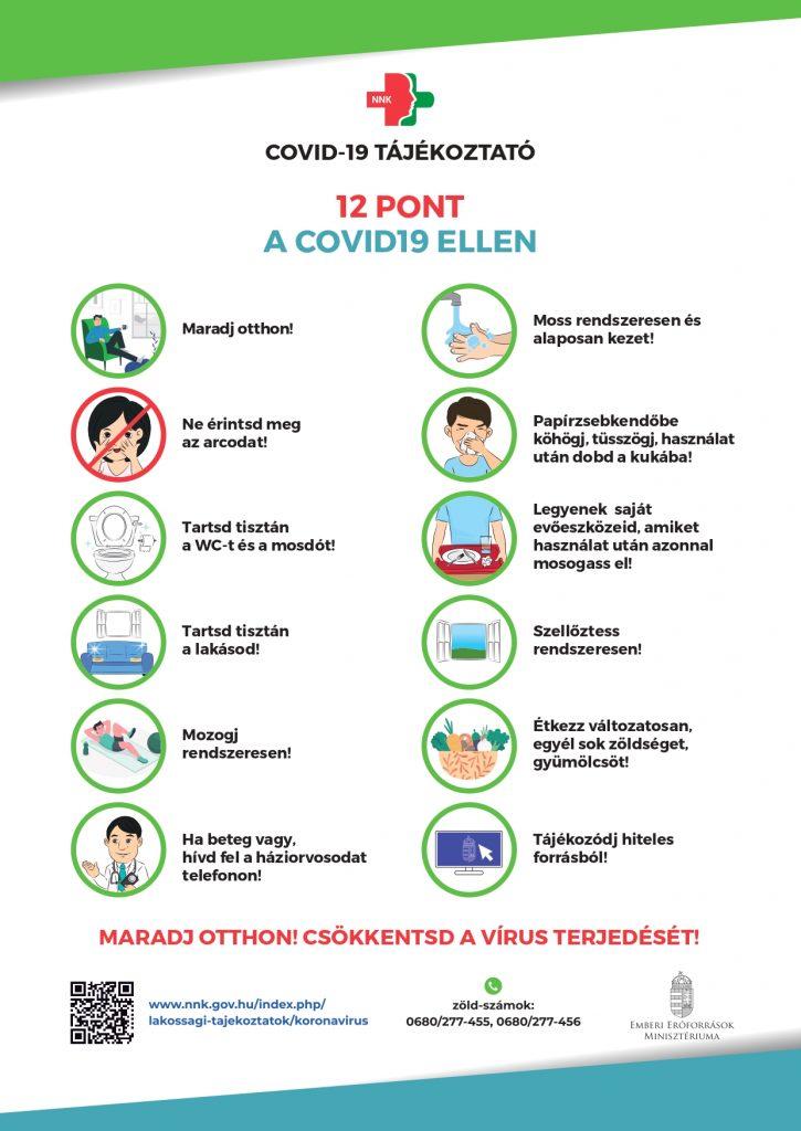 COVID koronavírus megelőzés 12 pontja könnyen érthető